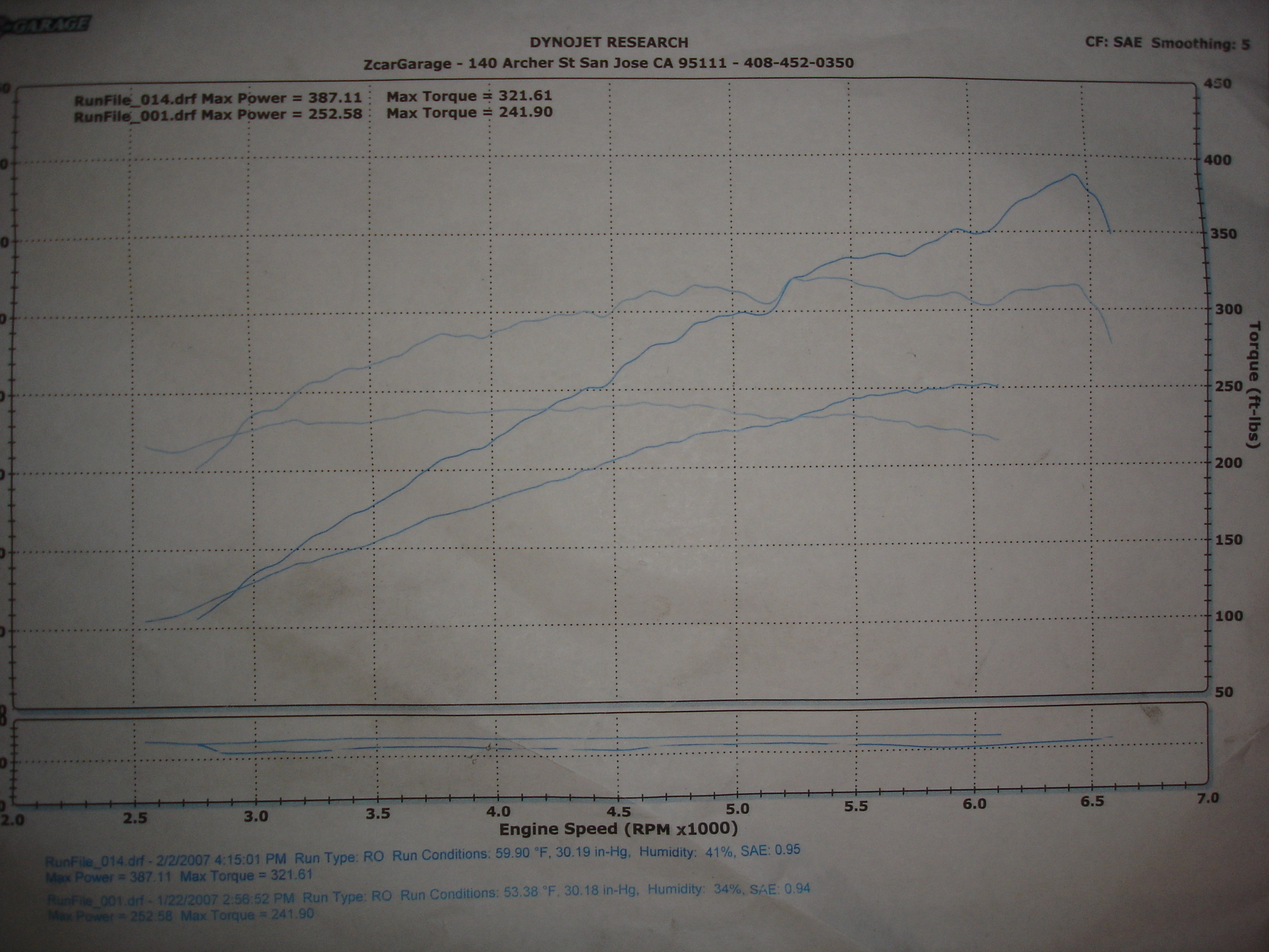 Z Car Blog Nissan 370z Engine Diagram Ruben Is Now The Proud Owner Of This 2010 40th Anniversary Edition And He Came Back To Zcg For Some Uprev Tuning Check Out Improvements In Hp Tq